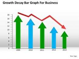 Strategy Consultant Decay Bar Graph For Business Powerpoint Templates PPT Backgrounds Slides 0618