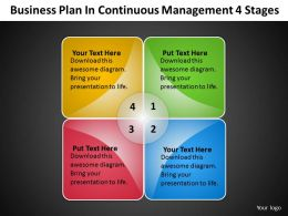 Strategy Consultants Continuous Management 4 Stages Powerpoint Templates PPT Backgrounds For Slides 0530