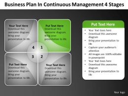 strategy_consultants_continuous_management_4_stages_powerpoint_templates_ppt_backgrounds_for_slides_0530_Slide02