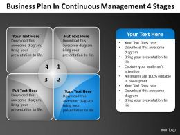 strategy_consultants_continuous_management_4_stages_powerpoint_templates_ppt_backgrounds_for_slides_0530_Slide03