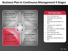 strategy_consultants_continuous_management_4_stages_powerpoint_templates_ppt_backgrounds_for_slides_0530_Slide04