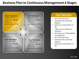 strategy_consultants_continuous_management_4_stages_powerpoint_templates_ppt_backgrounds_for_slides_0530_Slide05
