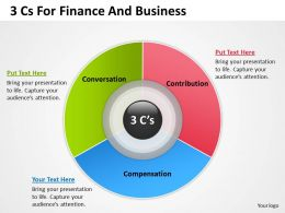 Strategy Consulting 3 Cs For Finance And Business Powerpoint Templates PPT Backgrounds Slides 0618