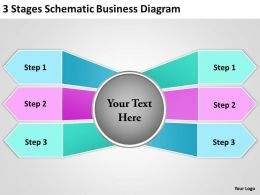 Strategy Consulting 3 Stages Schematic Business Diagram Powerpoint Templates Backgrounds For Slides