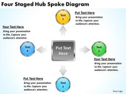 Strategy Consulting Business Four Staged Hub Spoke Diagram Powerpoint Templates 0523