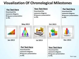 Strategy Consulting Business Milestones Powerpoint Templates PPT Backgrounds For Slides 0527