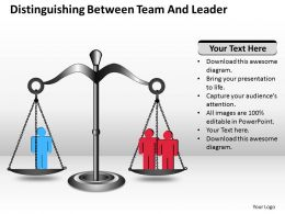 Strategy Consulting Business Team And Leader Powerpoint Templates PPT Backgrounds For Slides 0528
