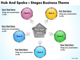 Strategy Consulting Hub And Spoke 5 Stages Business Theme Powerpoint Templates 0523