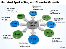 Strategy Consulting Hub And Spoke Stages 8 Financial Growth Powerpoint Templates 0523