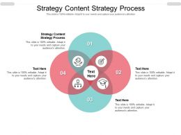 Strategy Content Strategy Process Ppt Powerpoint Presentation Layouts Graphics Cpb
