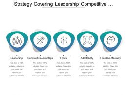 Strategy Covering Leadership Competitive Advantage Focus And Adaptability