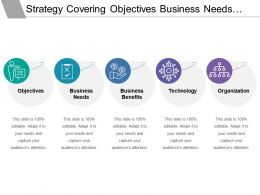Strategy Covering Objectives Business Needs Benefits Technology And Organization