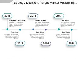 Strategy Decisions Target Market Positioning Strategy Selling Premise