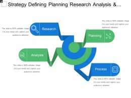 Strategy Defining Planning Research Analysis And Process