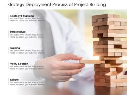 Strategy Deployment Process Of Project Building