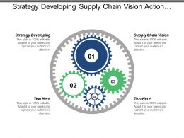 Strategy Developing Supply Chain Vision Action Plans Strategic Business Cpb