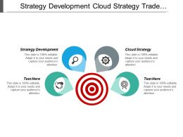 Strategy Development Cloud Strategy Trade Promotion Planning Interactive Marketing Cpb