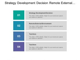 Strategy Development Decision Remote External Environment Industry Environment