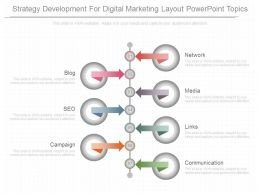 Strategy Development For Digital Marketing Layout Powerpoint Topics