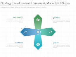 Strategy Development Framework Model Ppt Slides