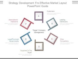 Strategy Development Fro Effective Market Layout Powerpoint Guide