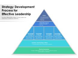 Strategy Development Process For Effective Leadership