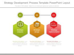 Strategy Development Process Template Powerpoint Layout