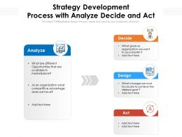Strategy Development Process With Analyze Decide And Act