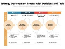 Strategy Development Process With Decisions And Tasks