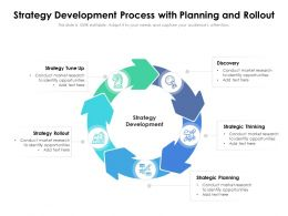 Strategy Development Process With Planning And Rollout