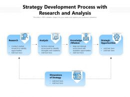 Strategy Development Process With Research And Analysis