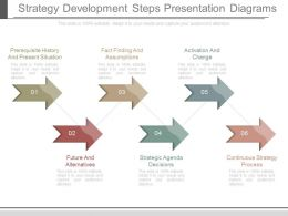 Strategy Development Steps Presentation Diagrams