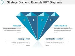 Strategy Diamond Example Ppt Diagrams