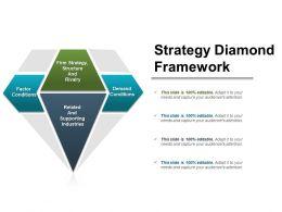 strategy_diamond_framework_ppt_example_Slide01
