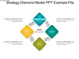 Strategy Diamond Model Ppt Example File