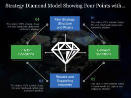 Strategy Diamond Model Showing Four Points With Demand And Factors