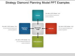 Strategy Diamond Planning Model Ppt Examples