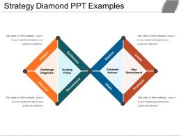 Strategy Diamond Ppt Examples