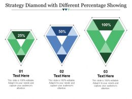 Strategy Diamond With Different Percentage Showing