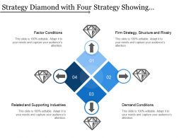 Strategy Diamond With Four Strategy Showing Supporting Industries