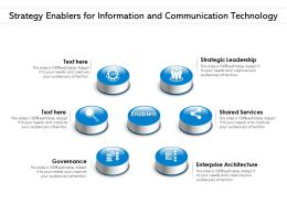 Strategy Enablers For Information And Communication Technology