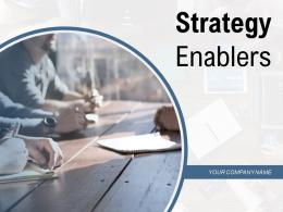 Strategy Enablers Organizational Development Technology Management Performance Architecture
