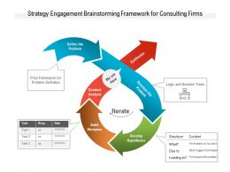 Strategy Engagement Brainstorming Framework For Consulting Firms
