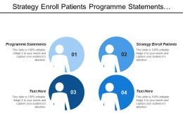 Strategy Enroll Patients Program Statements Senior Executive Committee