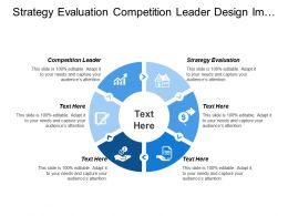 Strategy Evaluation Competition Leader Design Improvement Strategy Implementation