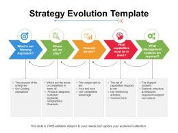 Strategy Evolution Template Ppt Infographic Template Aids