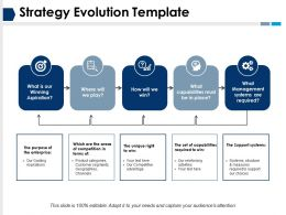 Strategy Evolution Template Ppt Infographic Template Graphics Example