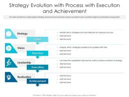 Strategy Evolution With Process With Execution And Achievement