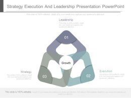 Strategy Execution And Leadership Presentation Powerpoint