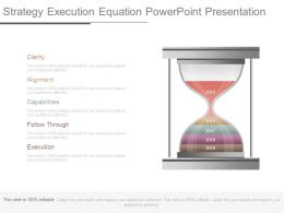 Strategy Execution Equation Powerpoint Presentation